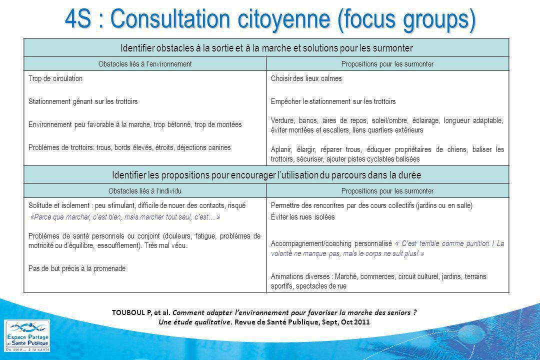 4S : Consultation citoyenne (focus groups) TOUBOUL P, et al. Comment adapter lenvironnement pour favoriser la marche des seniors ? Une étude qualitati