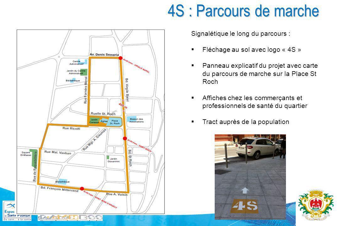 4S : Parcours de marche Signalétique le long du parcours : Fléchage au sol avec logo « 4S » Panneau explicatif du projet avec carte du parcours de mar