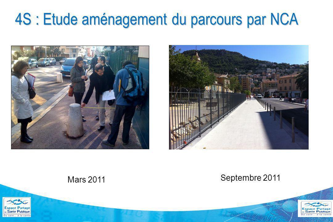 4S : Etude aménagement du parcours par NCA Mars 2011 Septembre 2011