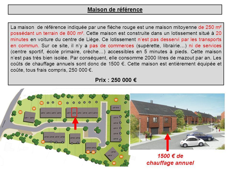 Maison de référence La maison de référence indiquée par une flèche rouge est une maison mitoyenne de 250 m² possédant un terrain de 800 m². Cette mais