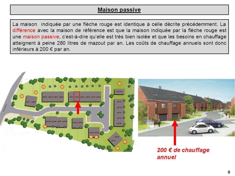 La maison indiquée par une flèche rouge est identique à celle décrite précédemment. La différence avec la maison de référence est que la maison indiqu