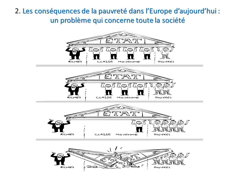 Les conséquences de la pauvreté dans lEurope daujourdhui : un problème qui concerne toute la société 2. Les conséquences de la pauvreté dans lEurope d