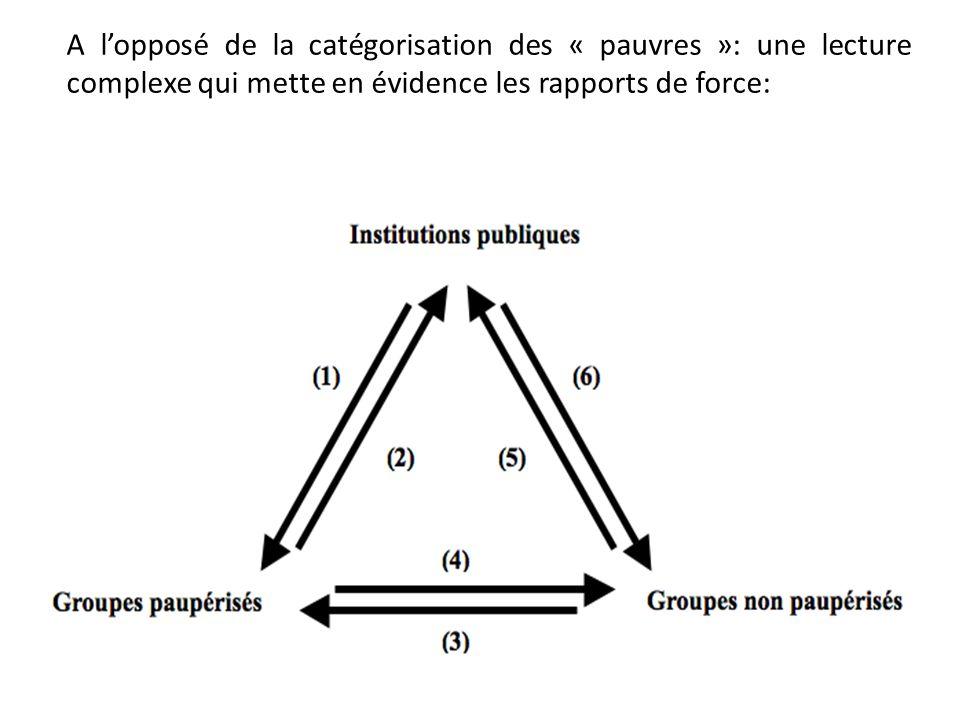 A lopposé de la catégorisation des « pauvres »: une lecture complexe qui mette en évidence les rapports de force:
