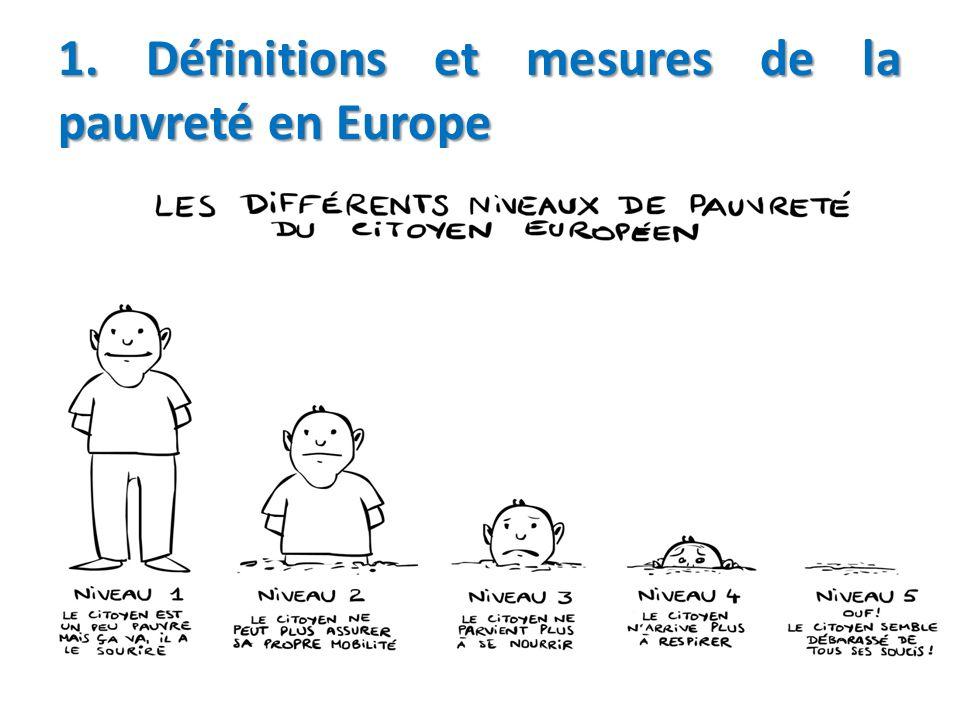 1. Définitions et mesures de la pauvreté en Europe