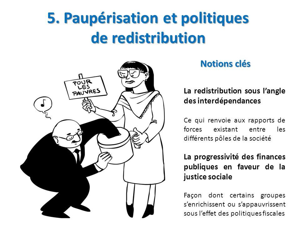 5. Paupérisation et politiques de redistribution Notions clés La redistribution sous langle des interdépendances Ce qui renvoie aux rapports de forces