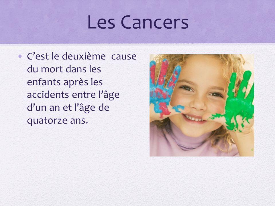 Les Cancers Les types les plus courants du cancer dans les enfants sont leucémie et les cancers de système nerveux 4.1 de 100,000 sont diagnostiqué avec leucémie et 2.9 de 100,000 sont diagnostiqué avec un cancer de système nerveux
