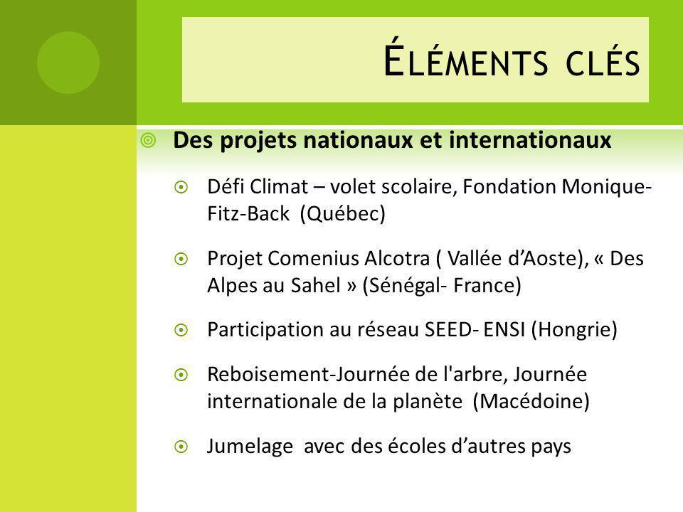 É LÉMENTS CLÉS Des projets nationaux et internationaux Défi Climat – volet scolaire, Fondation Monique- Fitz-Back (Québec) Projet Comenius Alcotra ( V