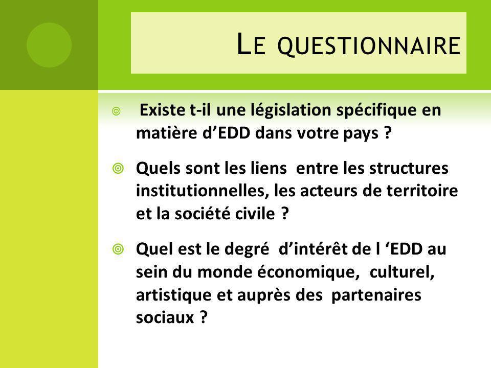 L E QUESTIONNAIRE Existe t-il une législation spécifique en matière dEDD dans votre pays ? Quels sont les liens entre les structures institutionnelles