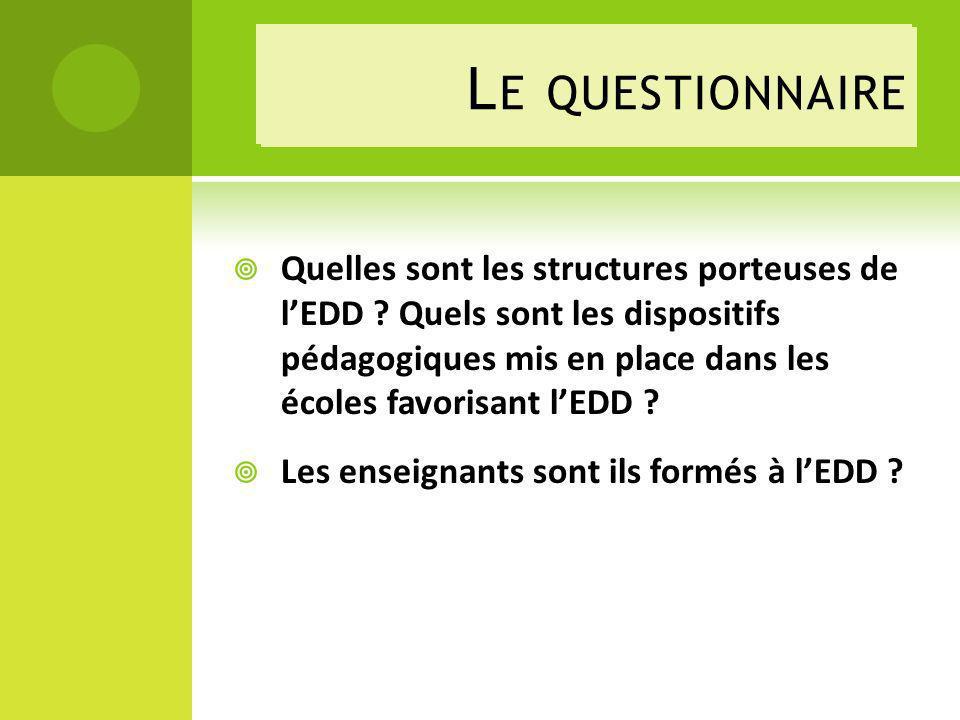 Q UESTIONS Quelles sont les structures porteuses de lEDD ? Quels sont les dispositifs pédagogiques mis en place dans les écoles favorisant lEDD ? Les