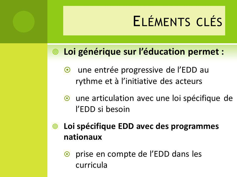 Loi générique sur léducation permet : une entrée progressive de lEDD au rythme et à linitiative des acteurs une articulation avec une loi spécifique de lEDD si besoin Loi spécifique EDD avec des programmes nationaux prise en compte de lEDD dans les curricula E LÉMENTS CLÉS