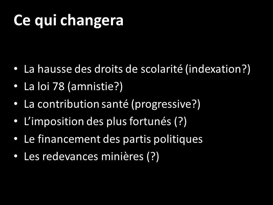 Ce qui changera La hausse des droits de scolarité (indexation?) La loi 78 (amnistie?) La contribution santé (progressive?) Limposition des plus fortunés (?) Le financement des partis politiques Les redevances minières (?)