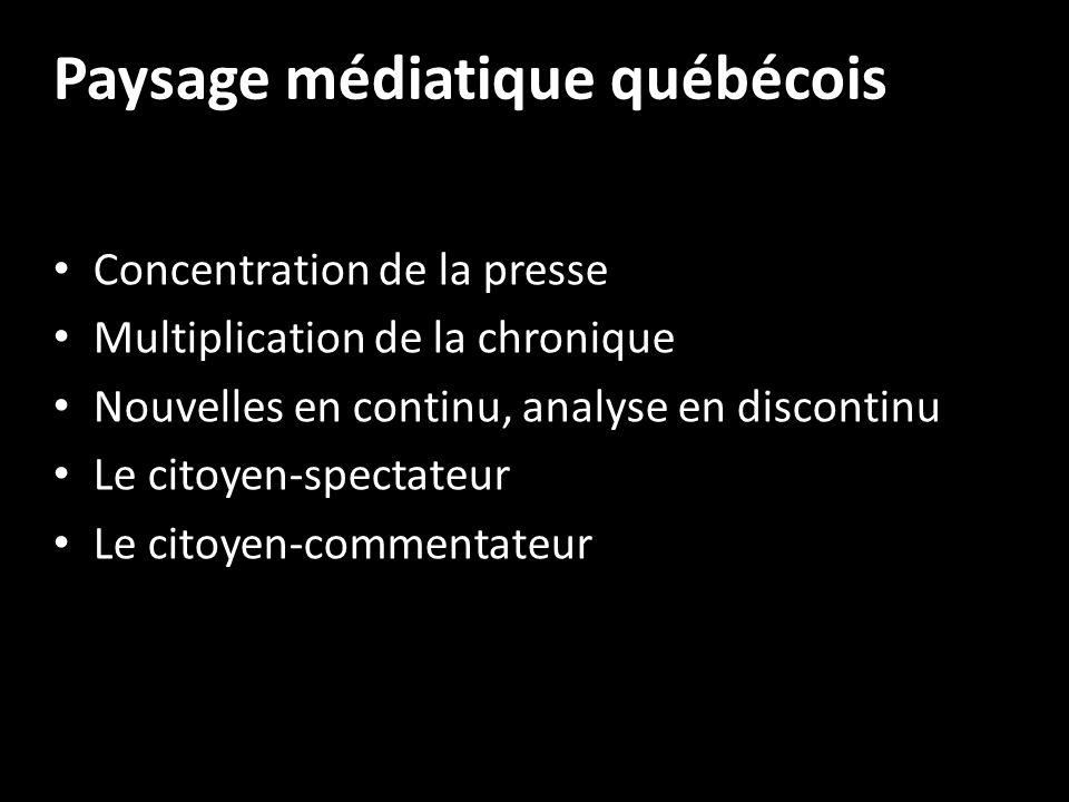 Paysage médiatique québécois Concentration de la presse Multiplication de la chronique Nouvelles en continu, analyse en discontinu Le citoyen-spectateur Le citoyen-commentateur