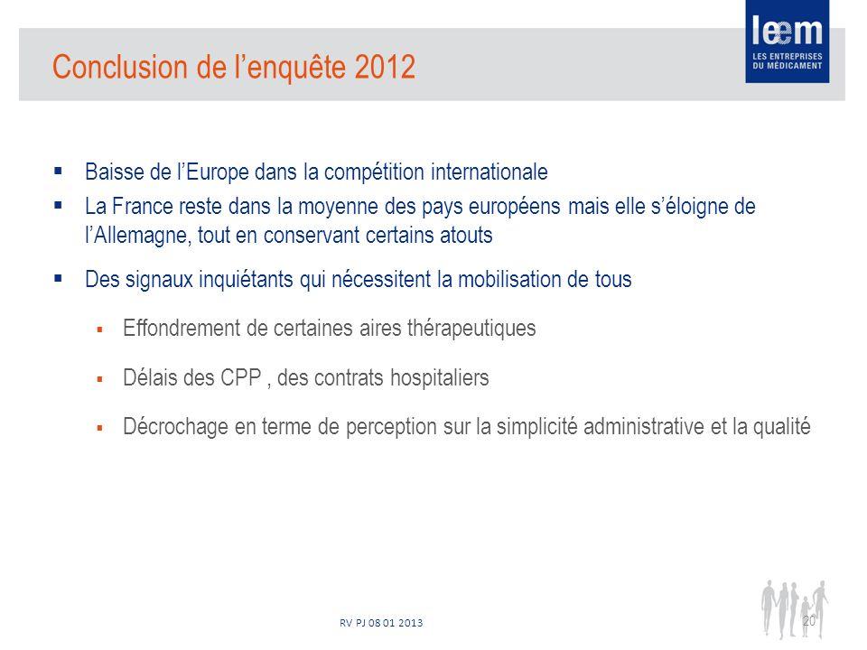RV PJ 08 01 2013 Conclusion de lenquête 2012 Baisse de lEurope dans la compétition internationale La France reste dans la moyenne des pays européens m