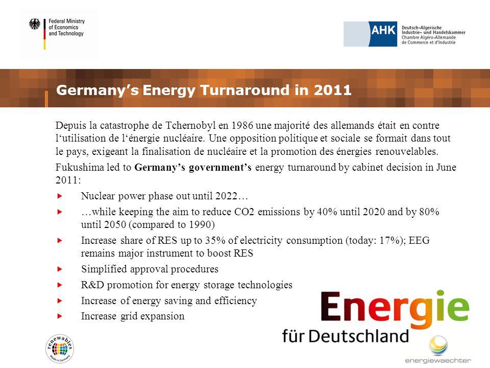 Germanys Energy Turnaround in 2011 Depuis la catastrophe de Tchernobyl en 1986 une majorité des allemands était en contre lutilisation de lénergie nucléaire.