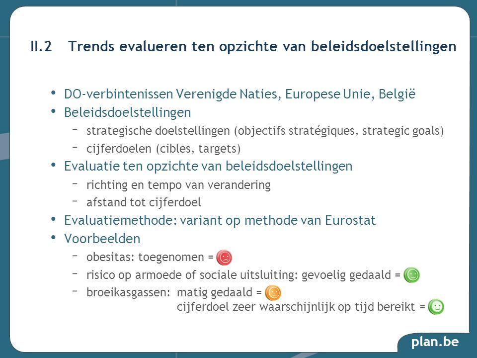 plan.be DO-verbintenissen Verenigde Naties, Europese Unie, België Beleidsdoelstellingen – strategische doelstellingen (objectifs stratégiques, strategic goals) – cijferdoelen (cibles, targets) Evaluatie ten opzichte van beleidsdoelstellingen – richting en tempo van verandering – afstand tot cijferdoel Evaluatiemethode: variant op methode van Eurostat Voorbeelden – obesitas: toegenomen = – risico op armoede of sociale uitsluiting: gevoelig gedaald = – broeikasgassen:matig gedaald = cijferdoel zeer waarschijnlijk op tijd bereikt = II.2Trends evalueren ten opzichte van beleidsdoelstellingen