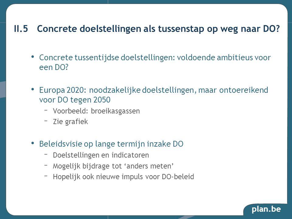 plan.be Concrete tussentijdse doelstellingen: voldoende ambitieus voor een DO? Europa 2020: noodzakelijke doelstellingen, maar ontoereikend voor DO te