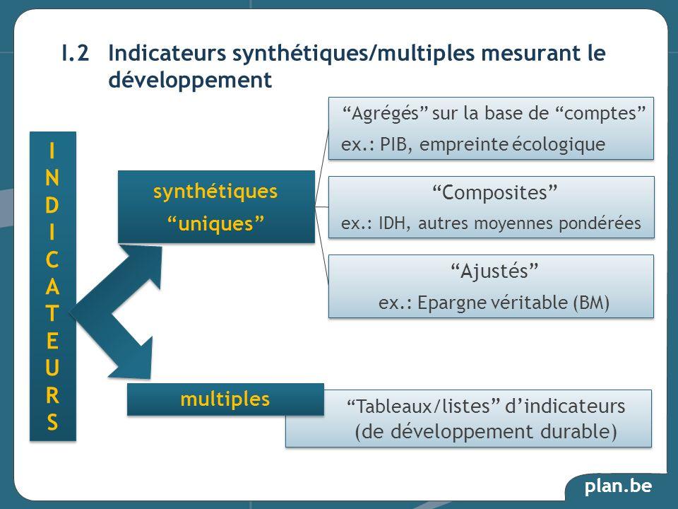 plan.be I.2Indicateurs synthétiques/multiples mesurant le développement INDICATEURSINDICATEURS INDICATEURSINDICATEURS synthétiques uniques Agrégés sur