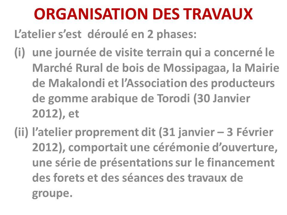 ORGANISATION DES TRAVAUX Latelier sest déroulé en 2 phases: (i)une journée de visite terrain qui a concerné le Marché Rural de bois de Mossipagaa, la Mairie de Makalondi et lAssociation des producteurs de gomme arabique de Torodi (30 Janvier 2012), et (ii)latelier proprement dit (31 janvier – 3 Février 2012), comportait une cérémonie douverture, une série de présentations sur le financement des forets et des séances des travaux de groupe.