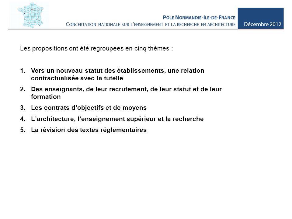 Les propositions ont été regroupées en cinq thèmes : 1.