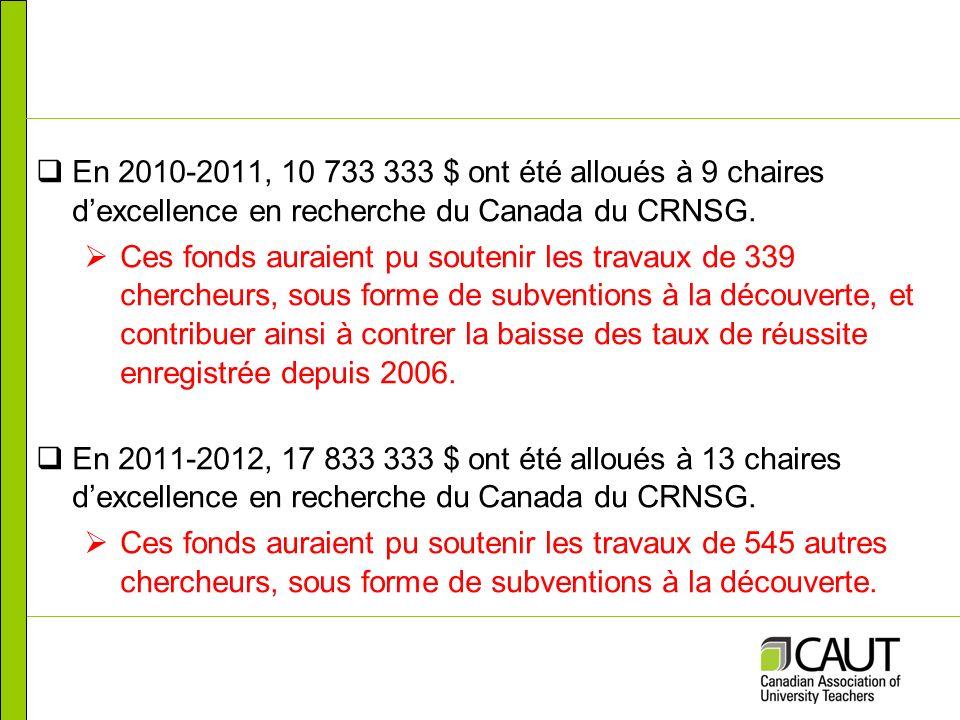 En 2010-2011, 10 733 333 $ ont été alloués à 9 chaires dexcellence en recherche du Canada du CRNSG.