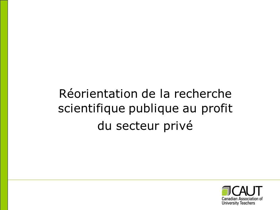 Réorientation de la recherche scientifique publique au profit du secteur privé