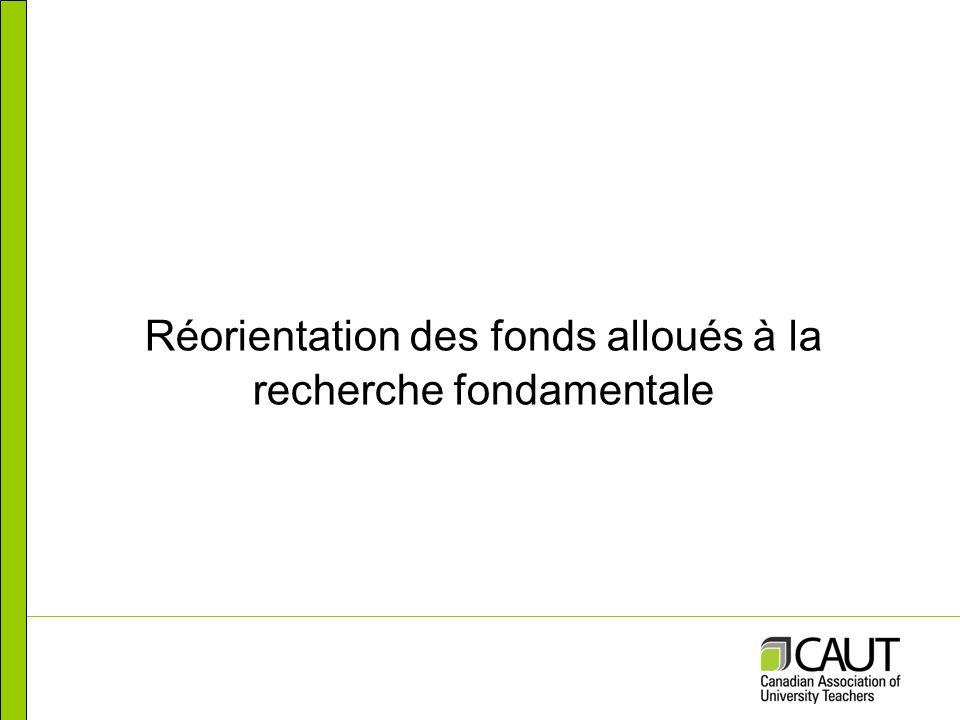 Fonds réservés alloués aux conseils subventionnaires - CRSNG Source : Rapports ministériels sur le rendement, CRSNG, budget 2012-2013