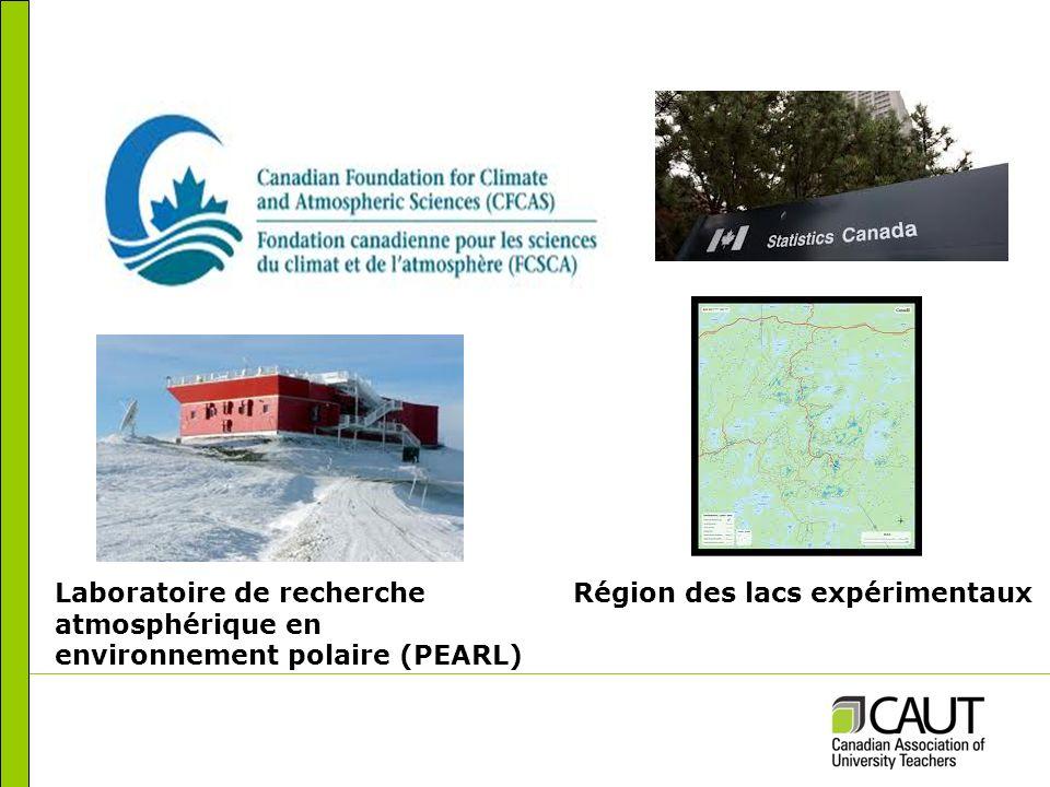 Laboratoire de recherche atmosphérique en environnement polaire (PEARL) Région des lacs expérimentaux