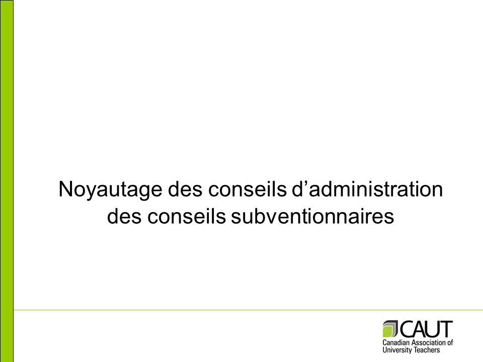 Conseil du CRM/IRSC