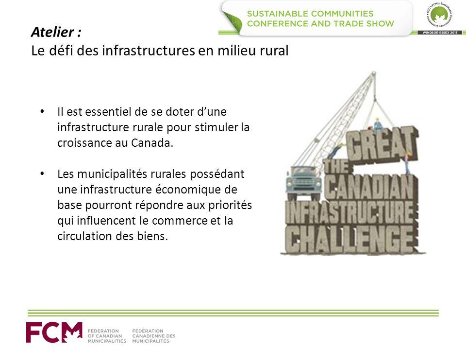 Atelier : Le défi des infrastructures en milieu rural Il est essentiel de se doter dune infrastructure rurale pour stimuler la croissance au Canada. L