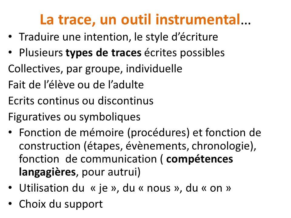 La trace, un outil instrumental… Traduire une intention, le style décriture Plusieurs types de traces écrites possibles Collectives, par groupe, indiv