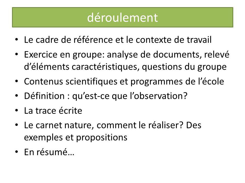 déroulement Le cadre de référence et le contexte de travail Exercice en groupe: analyse de documents, relevé déléments caractéristiques, questions du