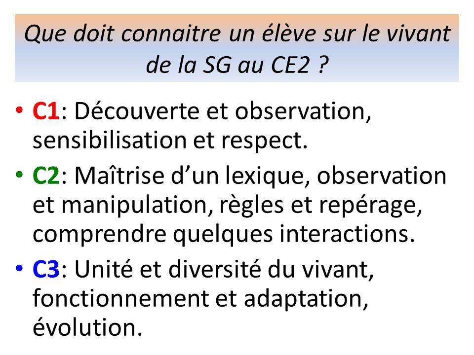 Que doit connaitre un élève sur le vivant de la SG au CE2 ? C1: Découverte et observation, sensibilisation et respect. C2: Maîtrise dun lexique, obser