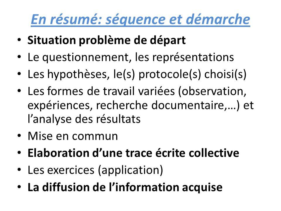 En résumé: séquence et démarche Situation problème de départ Le questionnement, les représentations Les hypothèses, le(s) protocole(s) choisi(s) Les f