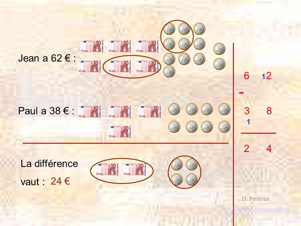 Jean a 62 : 6 2 3 8 - Paul a 38 : 1 1 La différence vaut : 24 42 D. Pernoux http://pernoux.perso.orange.fr