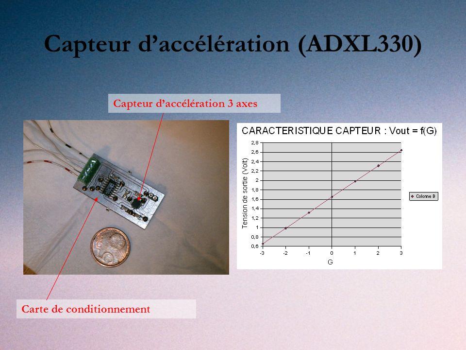 Capteur daccélération (ADXL330) Capteur daccélération 3 axes Carte de conditionnement