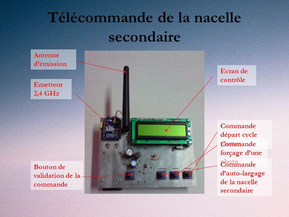 Télécommande de la nacelle secondaire Ecran de contrôle Antenne démission Emetteur 2,4 GHz Commande départ cycle photos Commande forçage dune photo Commande dauto-largage de la nacelle secondaire Bouton de validation de la commande