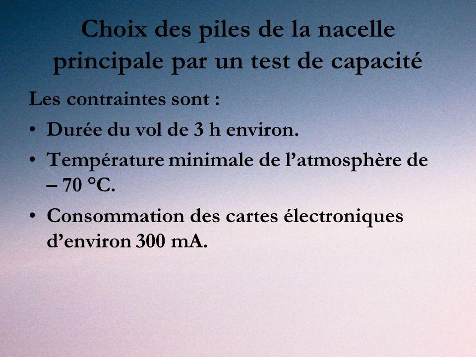 Choix des piles de la nacelle principale par un test de capacité Les contraintes sont : Durée du vol de 3 h environ.