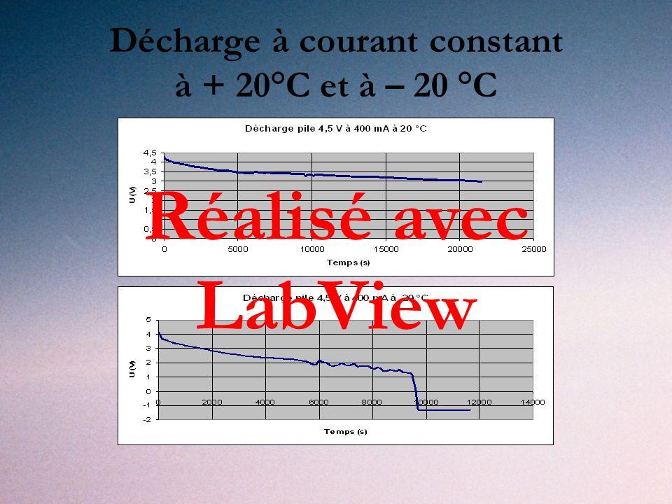 Décharge à courant constant à + 20°C et à – 20 °C Réalisé avec LabView