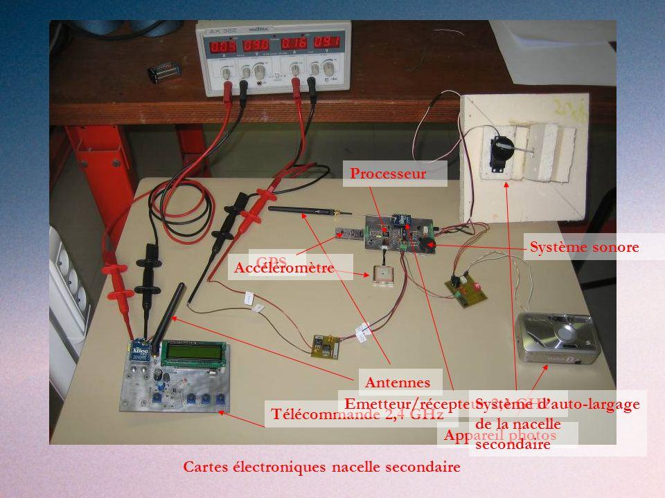 Télécommande 2,4 GHz Appareil photos GPS Antennes Emetteur/récepteur 2,4 GHz Processeur Système dauto-largage de la nacelle secondaire Système sonore Cartes électroniques nacelle secondaire Accéléromètre