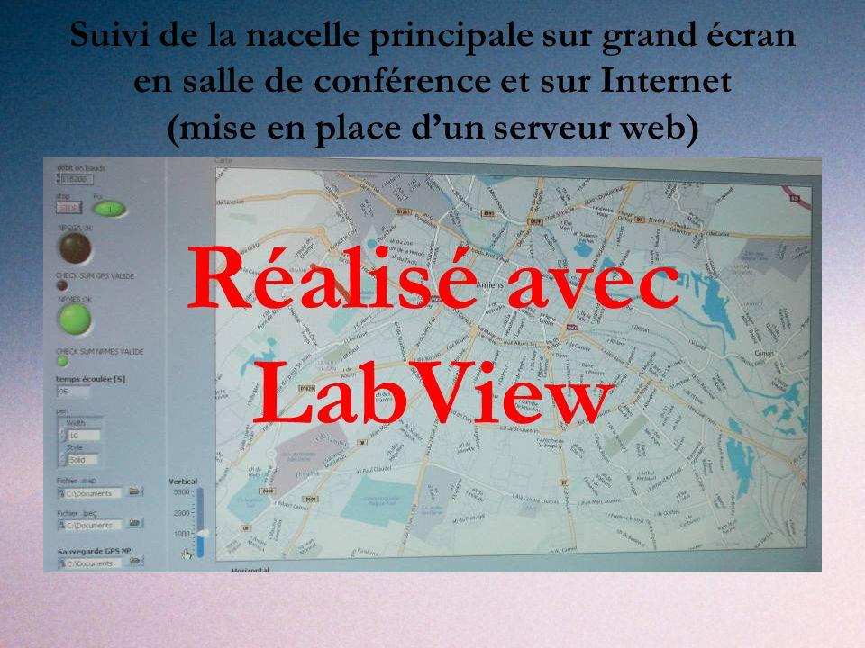 Suivi de la nacelle principale sur grand écran en salle de conférence et sur Internet (mise en place dun serveur web) Réalisé avec LabView