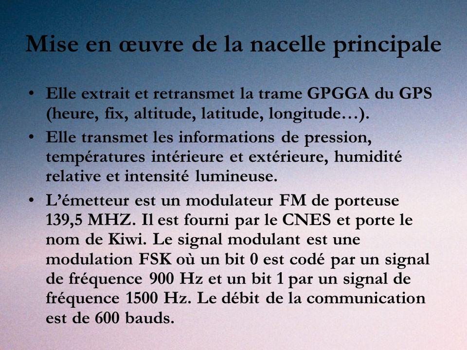 Mise en œuvre de la nacelle principale Elle extrait et retransmet la trame GPGGA du GPS (heure, fix, altitude, latitude, longitude…).