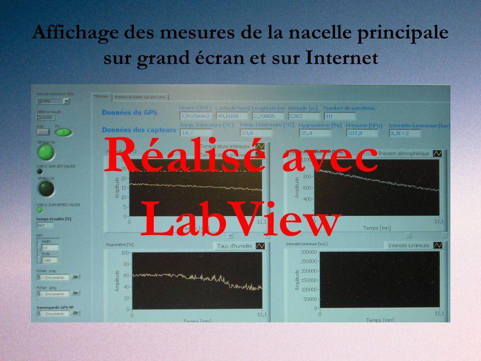 Affichage des mesures de la nacelle principale sur grand écran et sur Internet Réalisé avec LabView