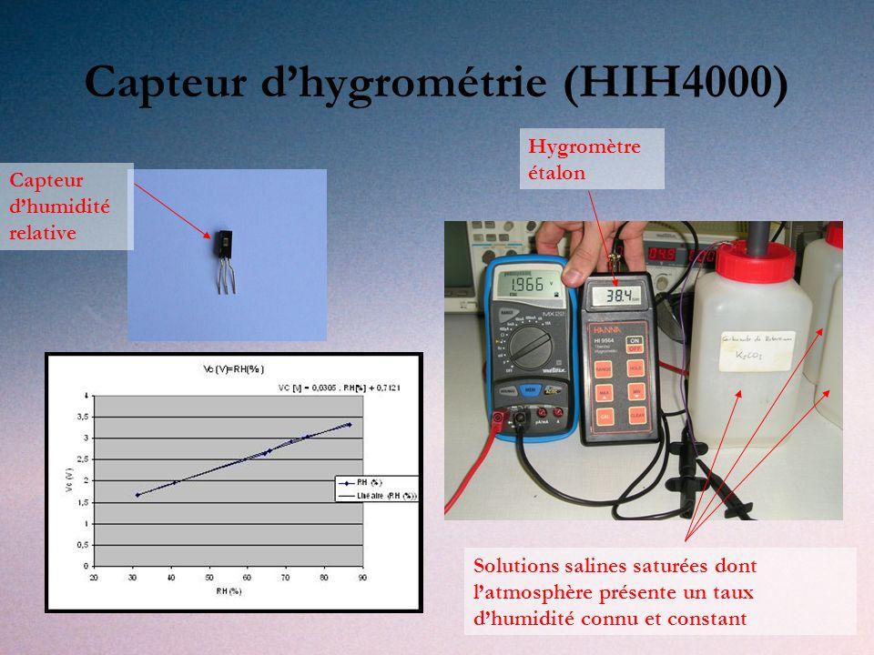Capteur dhygrométrie (HIH4000) Capteur dhumidité relative Hygromètre étalon Solutions salines saturées dont latmosphère présente un taux dhumidité connu et constant