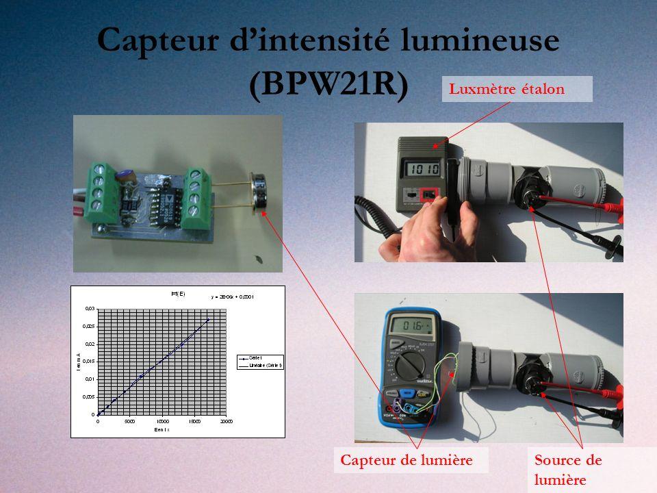 Capteur dintensité lumineuse (BPW21R) Capteur de lumièreSource de lumière Luxmètre étalon