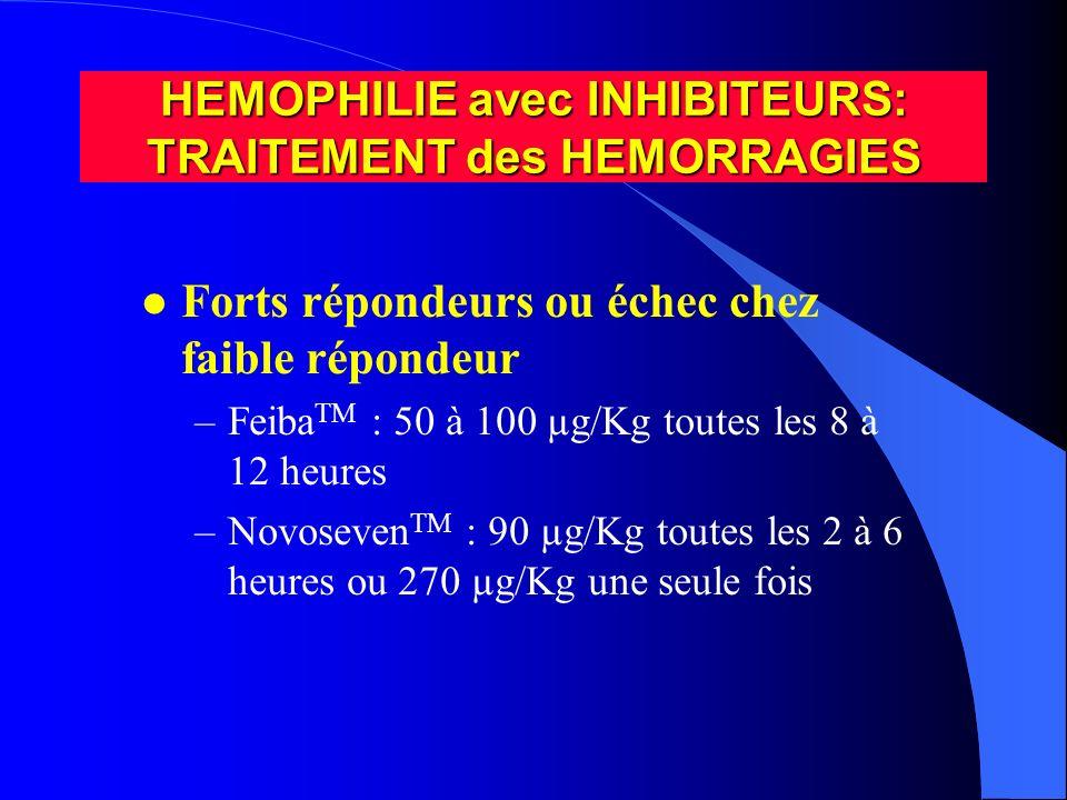 HEMOPHILIE avec INHIBITEURS: TRAITEMENT des HEMORRAGIES l Forts répondeurs ou échec chez faible répondeur –Feiba TM : 50 à 100 µg/Kg toutes les 8 à 12