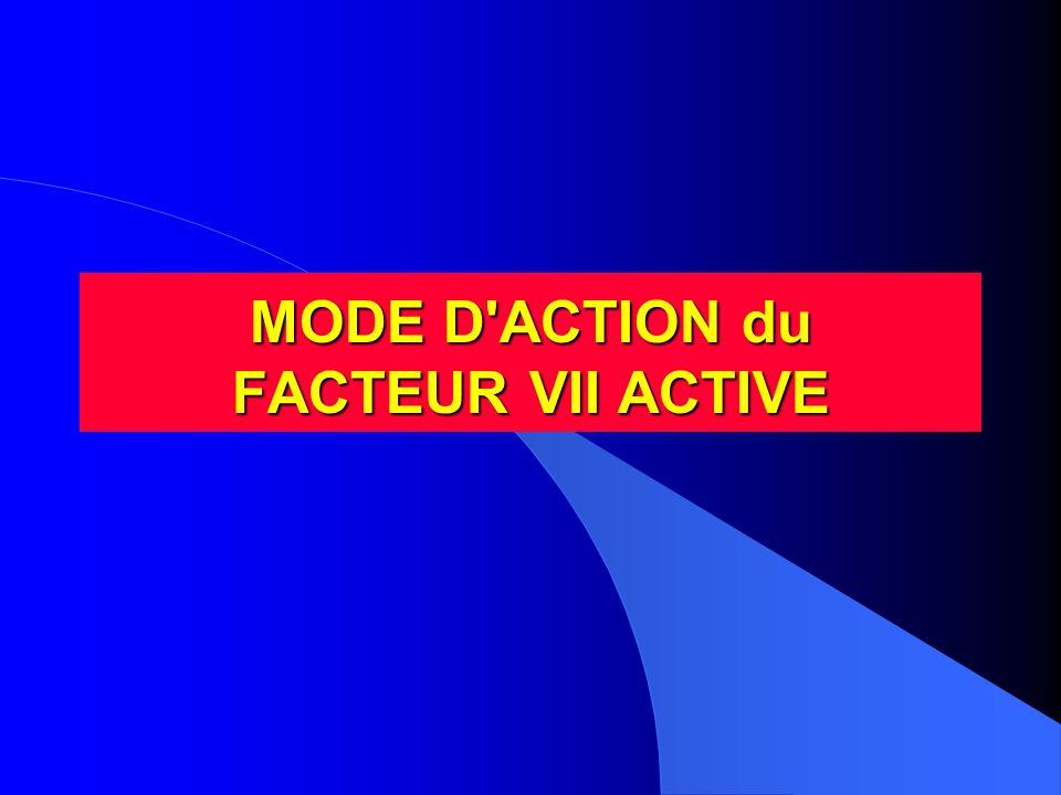 MODE D'ACTION du FACTEUR VII ACTIVE