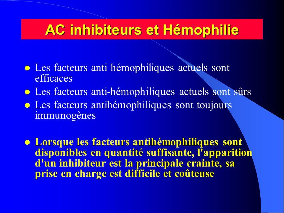 AC inhibiteurs et Hémophilie l Les facteurs anti hémophiliques actuels sont efficaces l Les facteurs anti-hémophiliques actuels sont sûrs l Les facteu