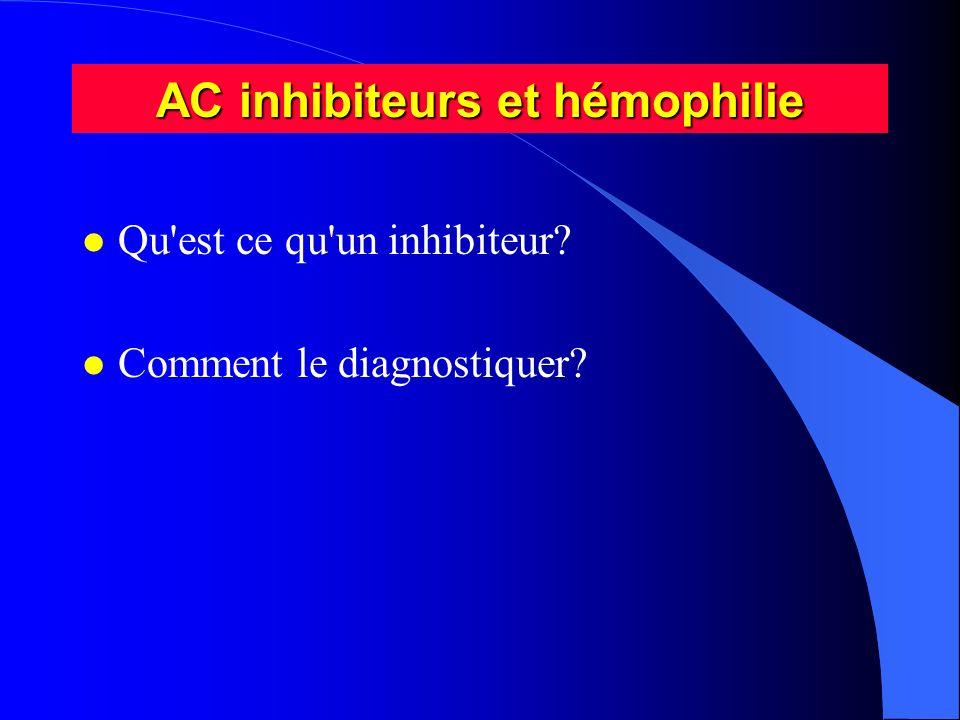 AC inhibiteurs et hémophilie l Qu'est ce qu'un inhibiteur? l Comment le diagnostiquer?
