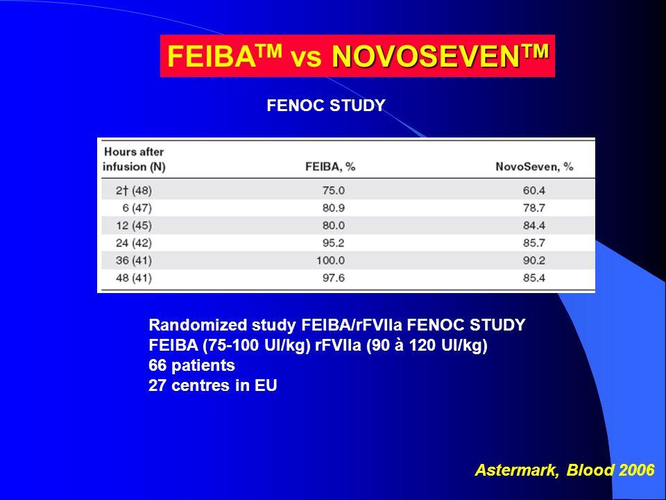 NOVOSEVEN TM FEIBA TM vs NOVOSEVEN TM Randomized study FEIBA/rFVIIa FENOC STUDY FEIBA (75-100 UI/kg) rFVIIa (90 à 120 UI/kg) 66 patients 27 centres in