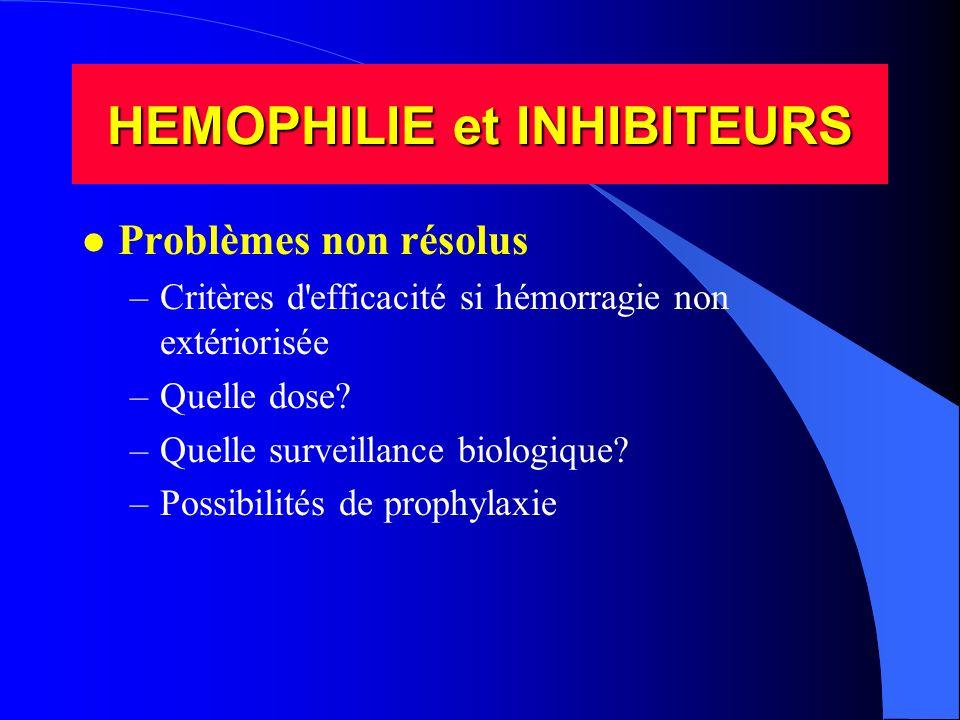 HEMOPHILIE et INHIBITEURS l Problèmes non résolus –Critères d'efficacité si hémorragie non extériorisée –Quelle dose? –Quelle surveillance biologique?